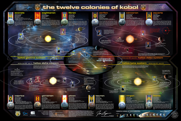 Map of the 12 Colonies in BSG